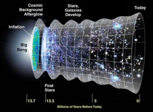big-bang-expansion-2-wave